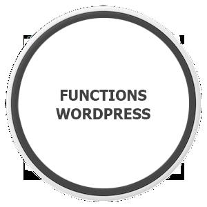 Полезные функции для создания собственного шаблона в WordPress